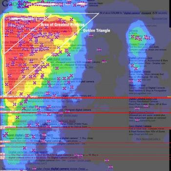 Top 4 programów dotworzenia heat mapy