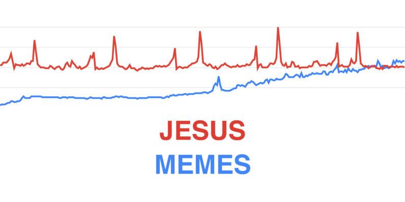Tooficjalne ! – Memy są  bardziej popularne niż Jezus