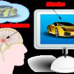 Neuromarketing – czym jest, jak wykorzystać go wbadaniach?